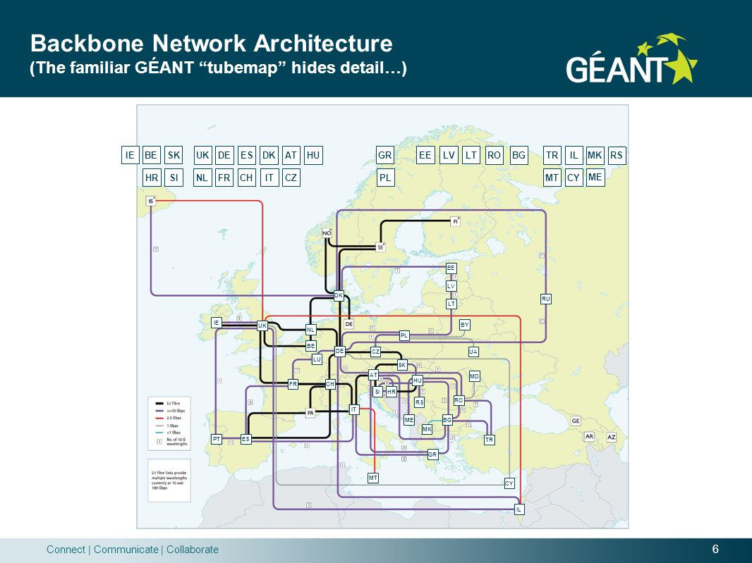 7 Connect | Communicate | Collaborate Backbone Network Architecture (Major upgrade & rationalisation…) Fibre Leased Circuits Routerless POPs Fully featured POPs Off fibre net POPs IP/MPLS only POPs NREN POPs Circuits over GÉANT Leased circuits DWDM TDM (SDH) IP/MPLS (Routerless POPs) PT LU RU GR BETRIL EELVLT SKHRSIUKNLDEFRESDKCZATITHUCHROBGPL IE MTCYMKRSME Cutting a rather long story short… (achitectural studies, workshops, consensus building, procurement, rollout, convergence…) Fibre Leased Circuits NREN POPs DWDM Off fibre POPs Converged Packet Transport Platform Leased circuits On fibre POPs