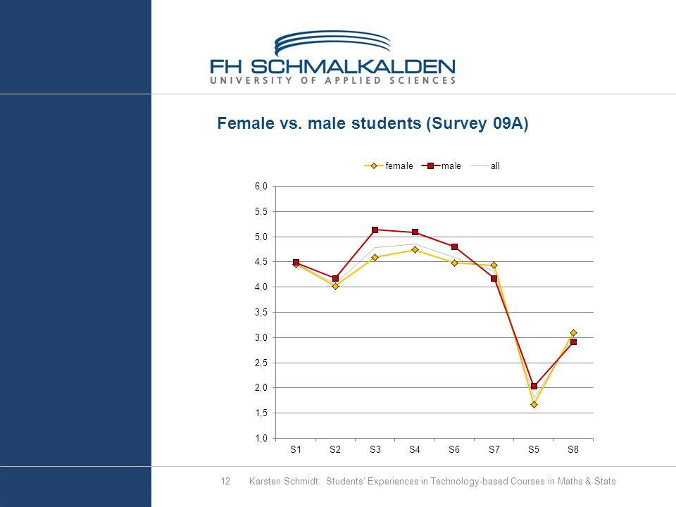 Female vs.