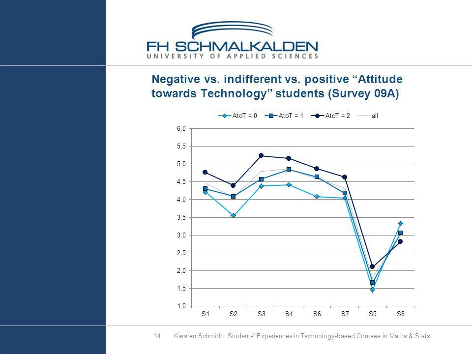 Negative vs. indifferent vs.