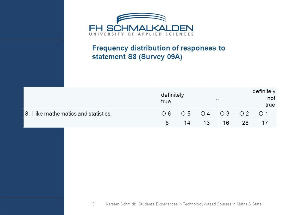 Frequency distribution of responses to statement S8 (Survey 09A) definitely true … definitely not true 8.