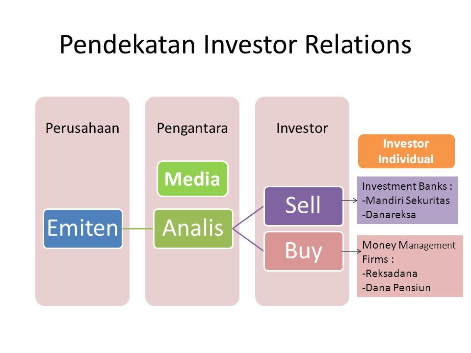 Pendekatan Investor Relations InvestorPengantaraPerusahaan EmitenAnalisSellBuy Money M anagement Firms : -Reksadana -Dana Pensiun Investment Banks : -