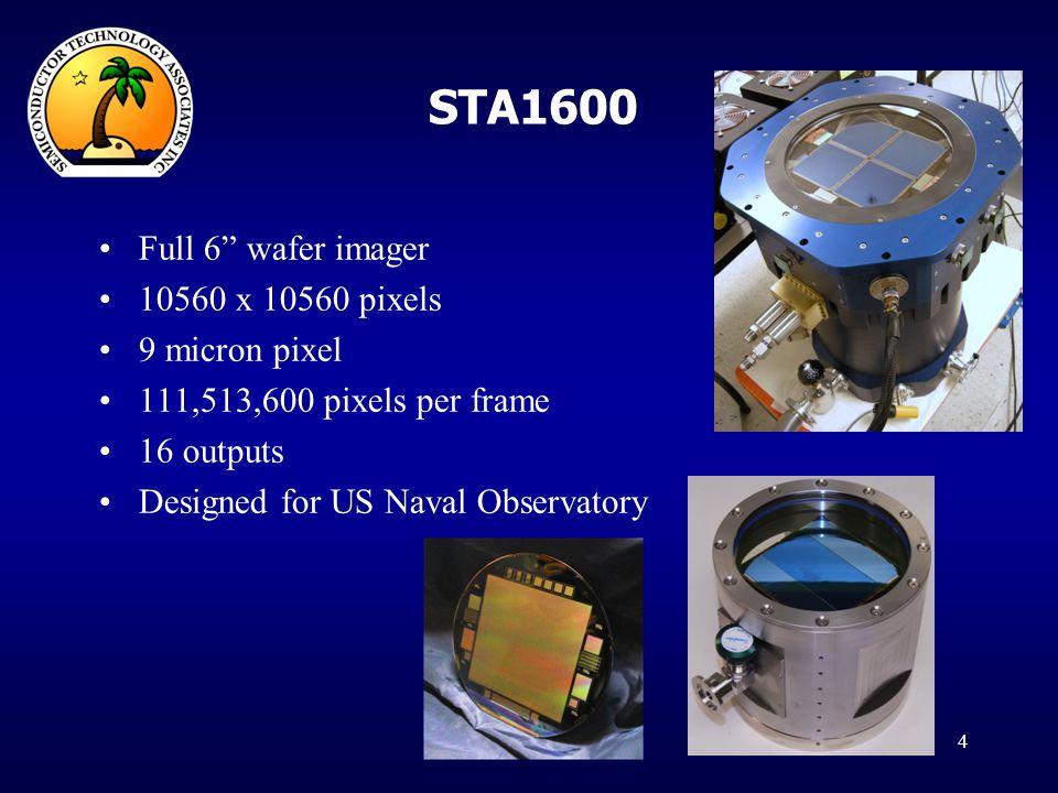 STA4150 and STA3600 STA4150, 4k x 4k 15µmVIRUS, 2k x 2k 15µm 5