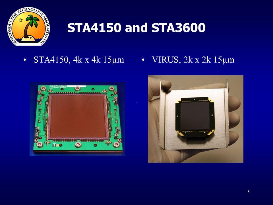 ARIES STA4150 BI CCD – 4k x 4k 15 um, 4 Outputs Archon Controller Bonn Shutter LN2 Cooling Noise 2.7-2.9 e- 100 kHz Full Well 249-265 ke- Dark Current 0.8 e- / pixel / hour at -120C HCTE > 0.9999997 VCTE > 0.99999998 6