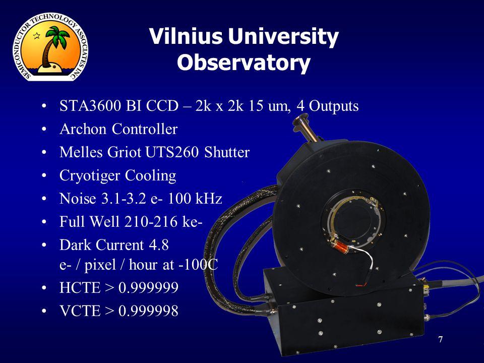 NASA Ocean Radiometer for Carbon Assessment (ORCA) STA4100 CCD – 512 x 128 TDI, 26 um pixels Reflex Controller 8 Outputs at 20 MHz Rotating telescope at 6 Hz, 33640 lines per revolution, 200 kHz line rate 2.5 uV / e-, 800 ke- full well 8