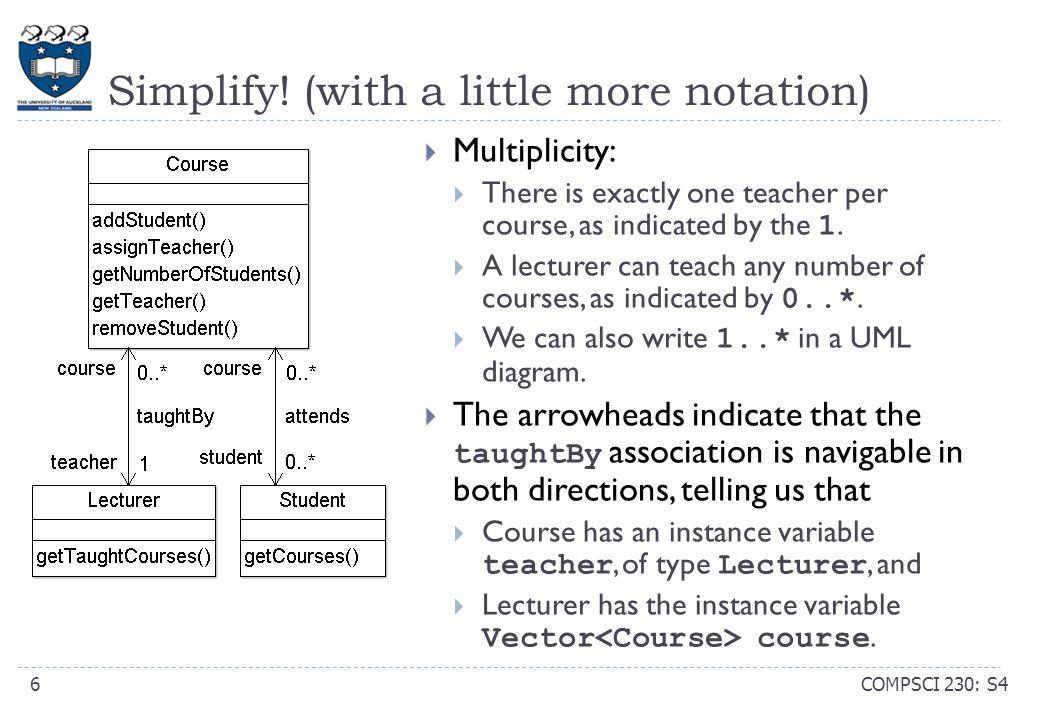 Simplify even more, with defaults COMPSCI 230: S47  Associations have default multiplicity 1  Association endpoints have a default name.