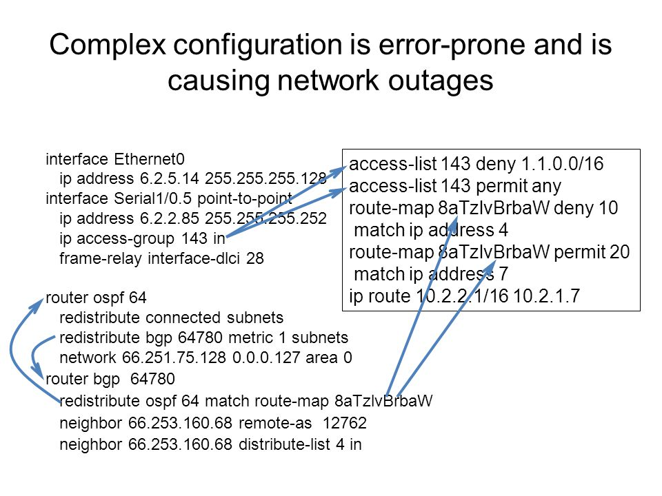 Complex configuration is error-prone and is causing network outages interface Ethernet0 ip address interface Serial1/0.5 point-to-point ip address ip access-group 143 in frame-relay interface-dlci 28 router ospf 64 redistribute connected subnets redistribute bgp metric 1 subnets network area 0 router bgp redistribute ospf 64 match route-map 8aTzlvBrbaW neighbor remote-as neighbor distribute-list 4 in access-list 143 deny /16 access-list 143 permit any route-map 8aTzlvBrbaW deny 10 match ip address 4 route-map 8aTzlvBrbaW permit 20 match ip address 7 ip route /