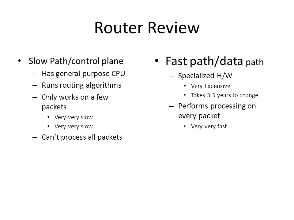 Router Review Fast path/data path – Specialized H/W Very Expensive Takes 3-5 years to change – Performs processing on every packet Very very fast Slow Path/control plane – Has general purpose CPU – Runs routing algorithms – Only works on a few packets Very very slow – Can't process all packets