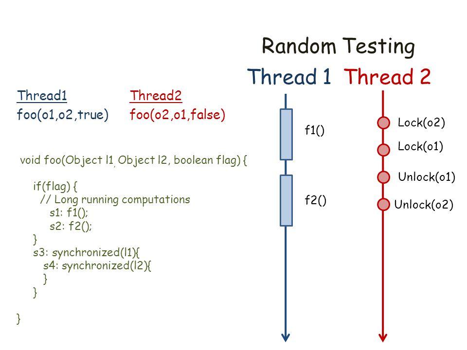 Thread 1Thread 2 Thread1 foo(o1,o2,true) Thread2 foo(o2,o1,false) void foo(Object l1, Object l2, boolean flag) { if(flag) { // Long running computations s1: f1(); s2: f2(); } s3: synchronized(l1){ s4: synchronized(l2){ } Random Testing Lock(o1) Lock(o2) Unlock(o2) Unlock(o1) Lock(o2) Lock(o1) Unlock(o1) Unlock(o2) f1() f2()