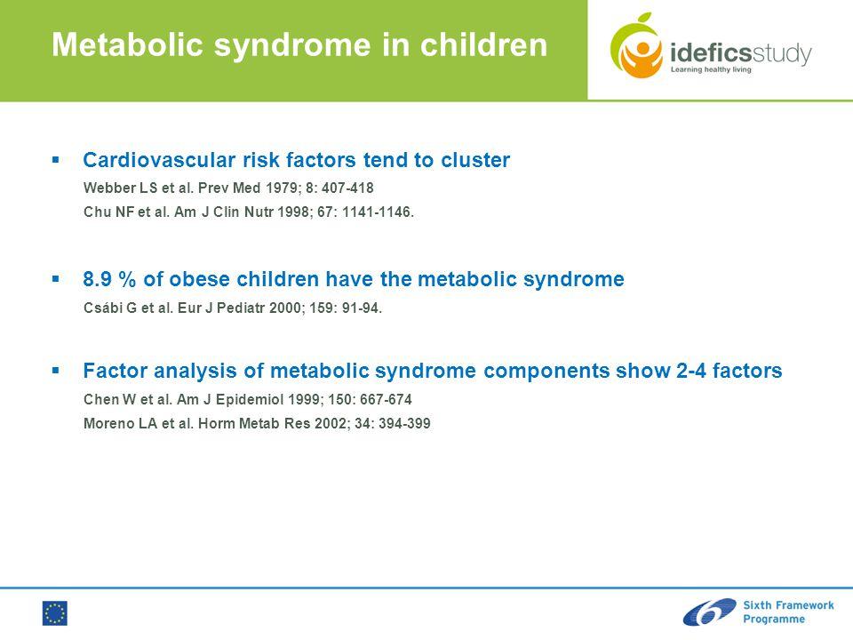 Luis A. More no Azna r lmore no@ uniza r.es GEN UD Rese arch Grou p Univ ersid ad de Zara goza Metabolic syndrome in children  Cardiovascular risk fa