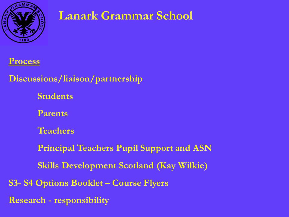 Lanark Grammar School Process Discussions/liaison/partnership Students Parents Teachers Principal Teachers Pupil Support and ASN Skills Development Scotland (Kay Wilkie) S3- S4 Options Booklet – Course Flyers Research - responsibility
