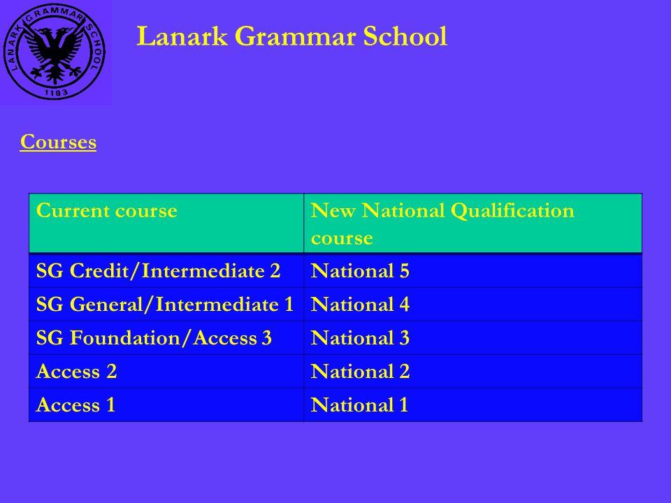 Lanark Grammar School Courses Current courseNew National Qualification course SG Credit/Intermediate 2National 5 SG General/Intermediate 1National 4 SG Foundation/Access 3National 3 Access 2National 2 Access 1National 1