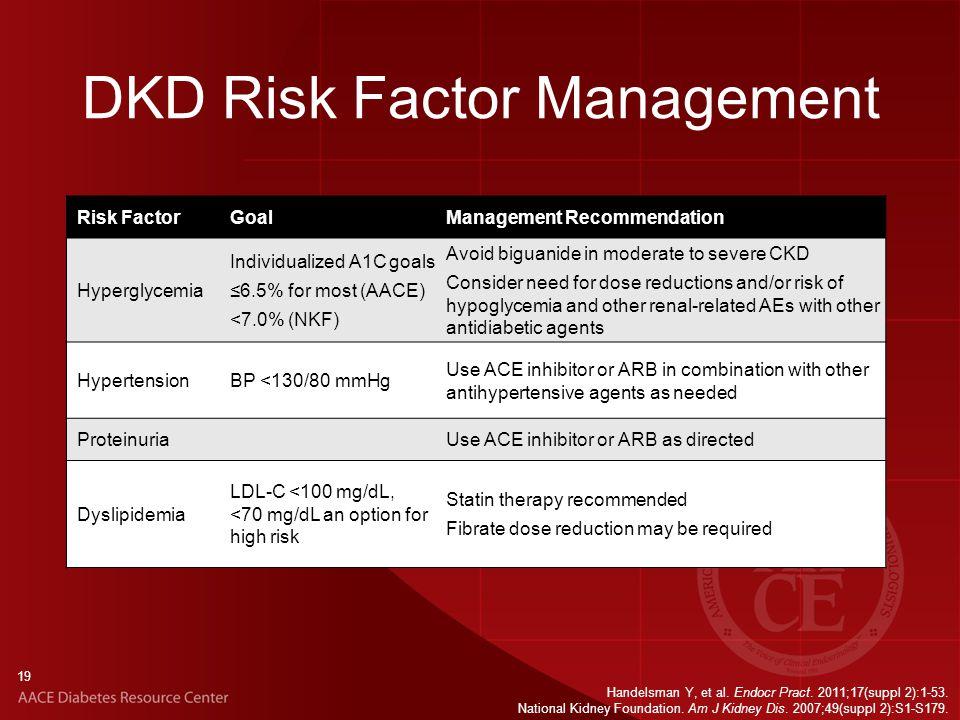 DKD Risk Factor Management Handelsman Y, et al. Endocr Pract.