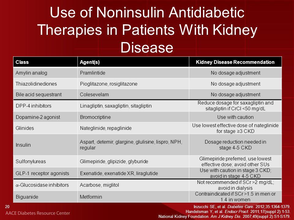 Use of Noninsulin Antidiabetic Therapies in Patients With Kidney Disease Inzucchi SE, et al. Diabetes Care. 2012;35:1364-1379. Handelsman Y, et al. En