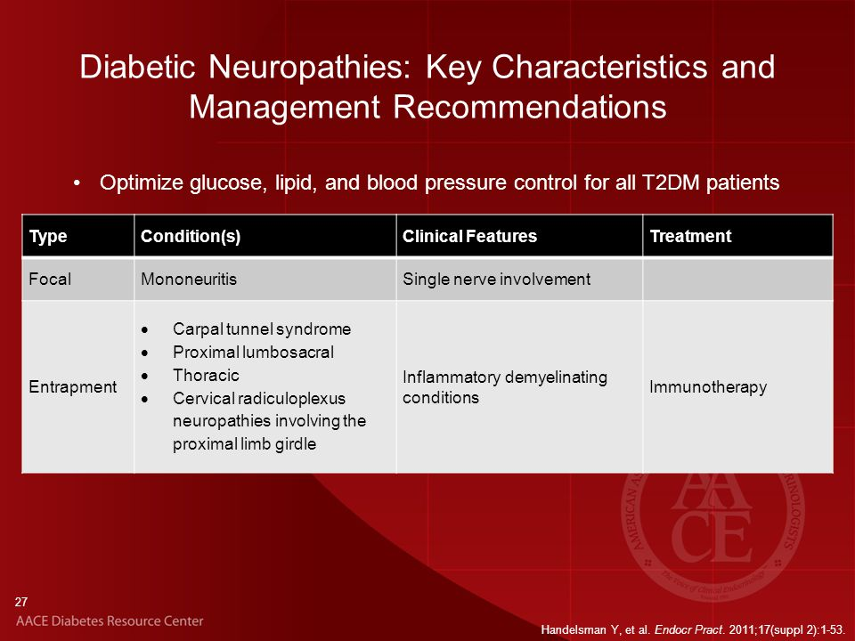 Diabetic Neuropathies: Key Characteristics and Management Recommendations TypeCondition(s)Clinical FeaturesTreatment FocalMononeuritisSingle nerve inv