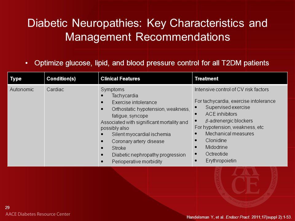 Diabetic Neuropathies: Key Characteristics and Management Recommendations TypeCondition(s)Clinical FeaturesTreatment AutonomicCardiacSymptoms  Tachyc