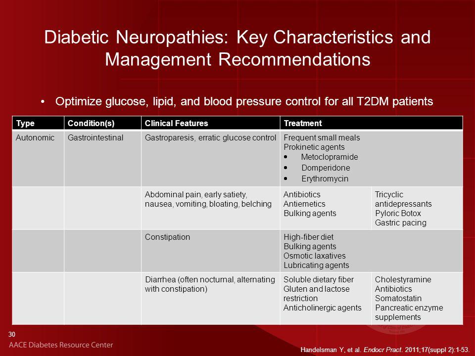 Diabetic Neuropathies: Key Characteristics and Management Recommendations TypeCondition(s)Clinical FeaturesTreatment AutonomicGastrointestinalGastropa