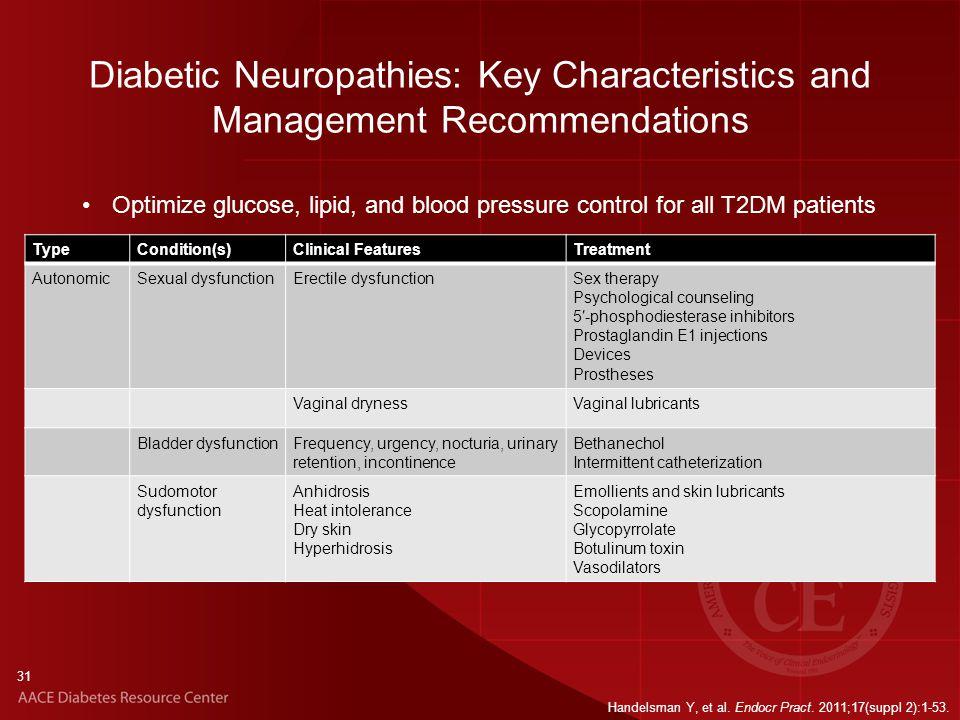 Diabetic Neuropathies: Key Characteristics and Management Recommendations TypeCondition(s)Clinical FeaturesTreatment AutonomicSexual dysfunctionErecti