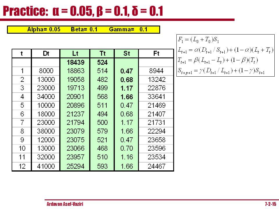 Ardavan Asef-Vaziri 7-2-15 Practice: α = 0.05, β = 0.1, δ = 0.1