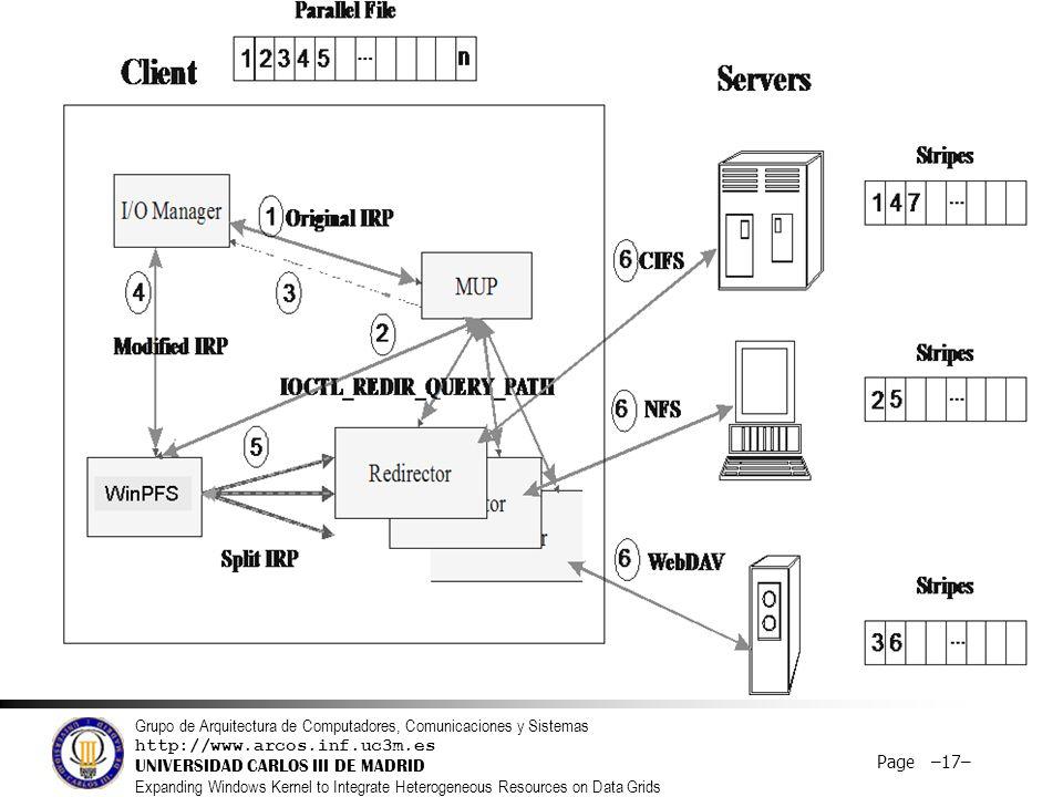 Grupo de Arquitectura de Computadores, Comunicaciones y Sistemas http://www.arcos.inf.uc3m.es UNIVERSIDAD CARLOS III DE MADRID Expanding Windows Kernel to Integrate Heterogeneous Resources on Data Grids Page –17–