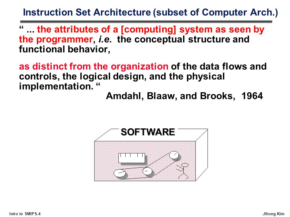 "Intro to SMIPS.4 Jihong Kim Instruction Set Architecture (subset of Computer Arch.) ""... the attributes of a [computing] system as seen by the program"