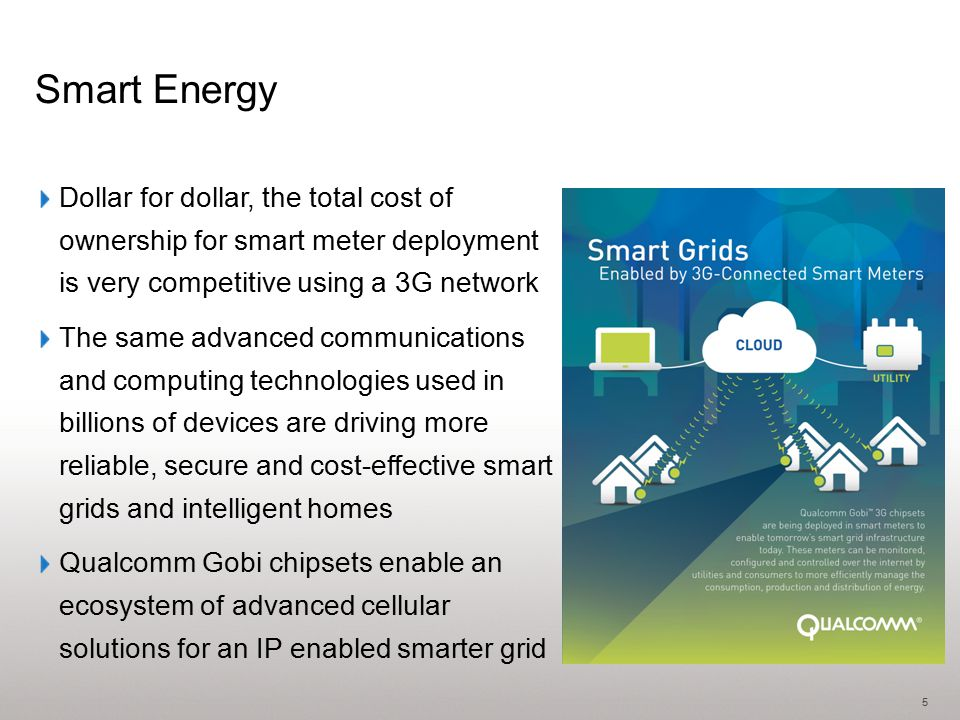 5 Smart Energy Dollar for dollar, the total cost of ownership for smart meter deployment is very competitive using a 3G network The same advanced communications and computing technologies used in billions of devices are driving more reliable, secure and cost-effective smart grids and intelligent homes Qualcomm Gobi chipsets enable an ecosystem of advanced cellular solutions for an IP enabled smarter grid