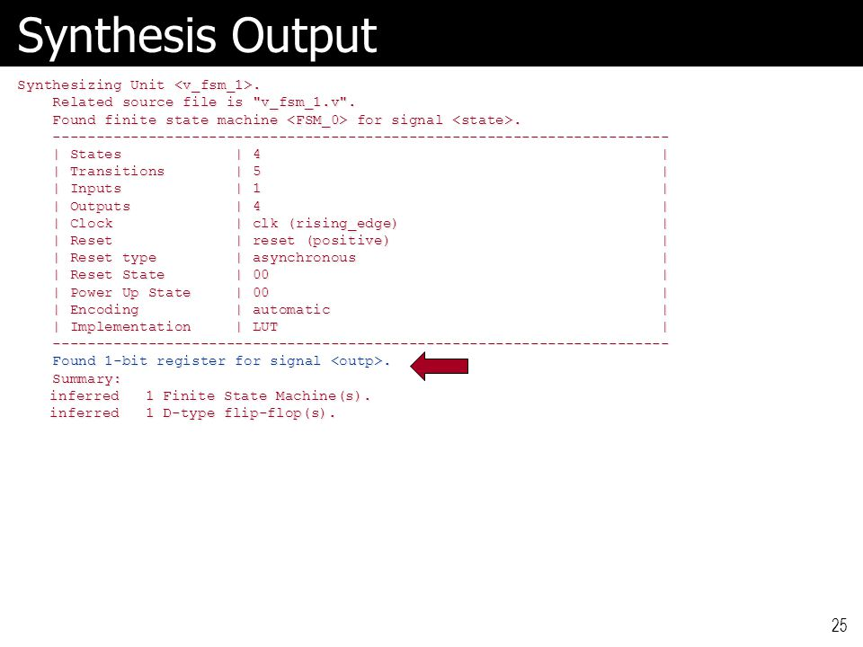 Synthesis Output Synthesizing Unit. Related source file is