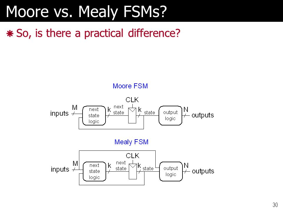 Moore vs. Mealy FSMs?  So, is there a practical difference? 30