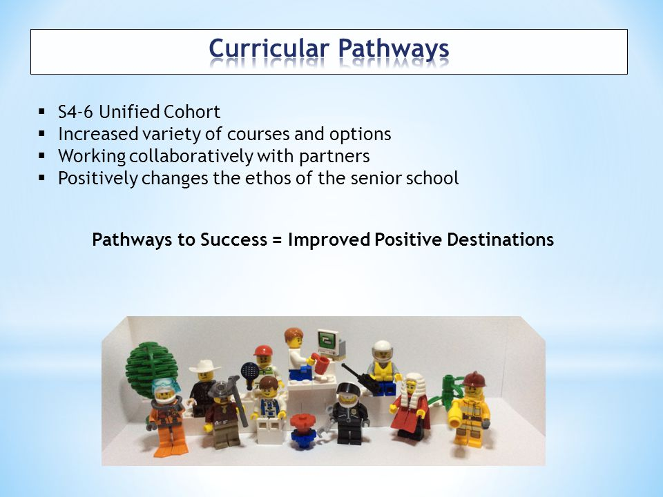  S4-6 Unified Cohort  Increased variety of courses and options  Working collaboratively with partners  Positively changes the ethos of the senior school Pathways to Success = Improved Positive Destinations