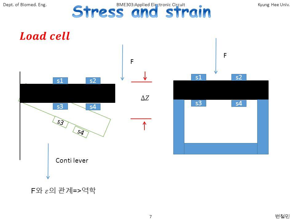 7 변철민 Dept. of Biomed. Eng.BME303:Applied Electronic CircuitKyung Hee Univ.