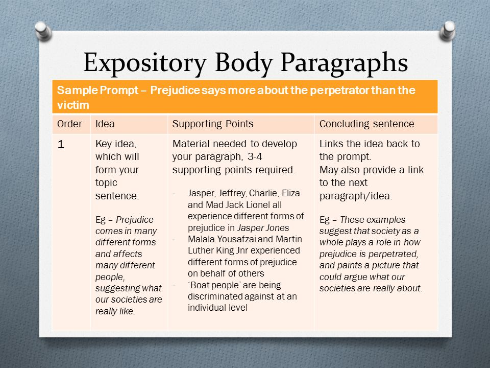 Expository Body Paragraphs Sample Prompt – Prejudice says more about the perpetrator than the victim OrderIdeaSupporting PointsConcluding sentence 1 Key idea, which will form your topic sentence.