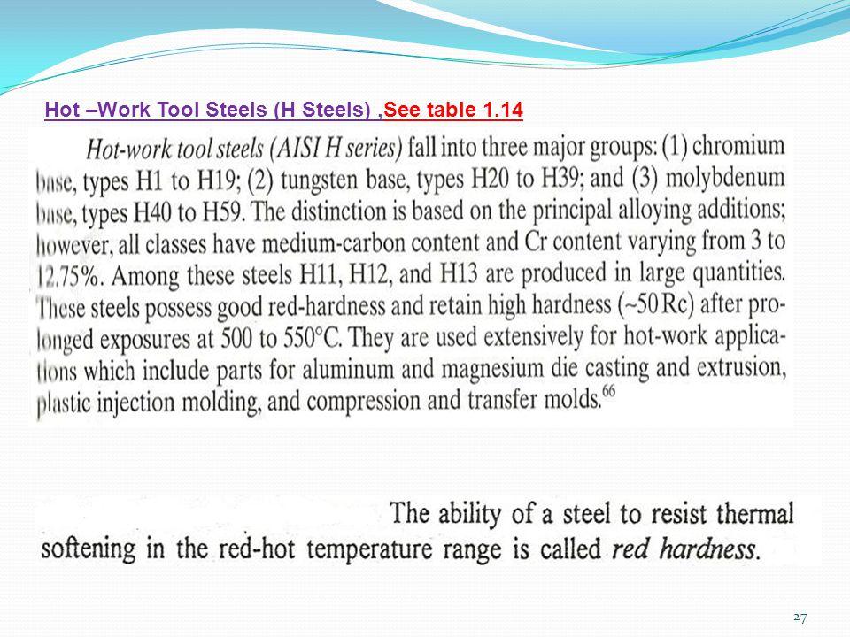 27 Hot –Work Tool Steels (H Steels),See table 1.14
