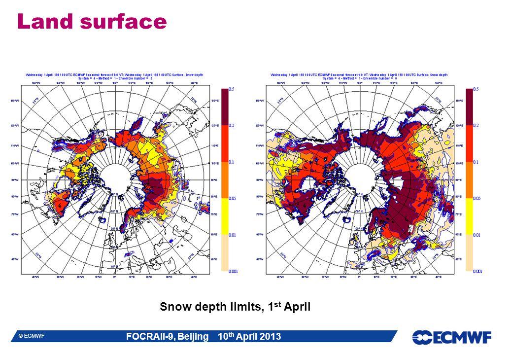 FOCRAII-9, Beijing 10 th April 2013 © ECMWF Land surface Snow depth limits, 1 st April