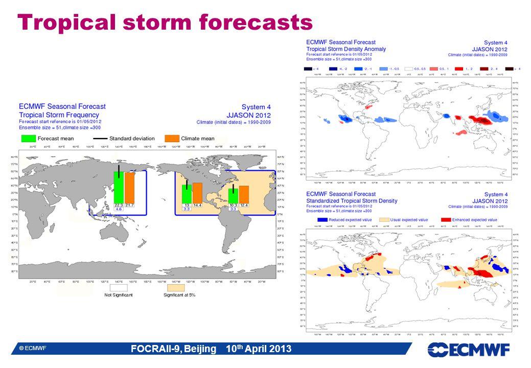 FOCRAII-9, Beijing 10 th April 2013 © ECMWF Tropical storm forecasts