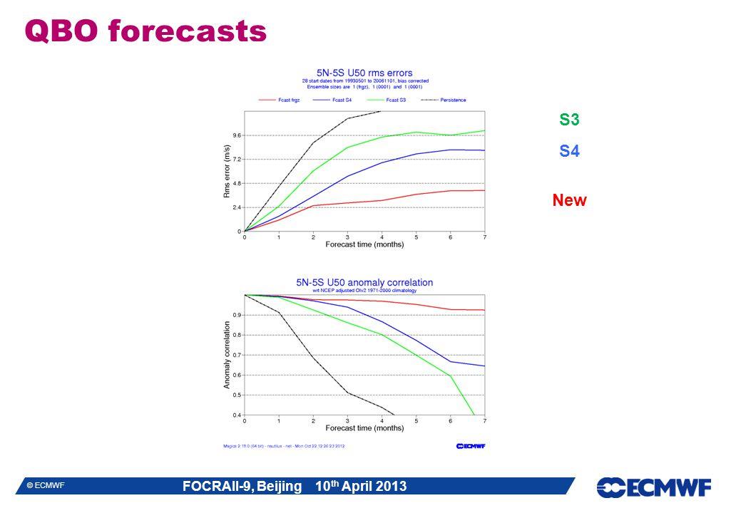 FOCRAII-9, Beijing 10 th April 2013 © ECMWF QBO forecasts S3 S4 New