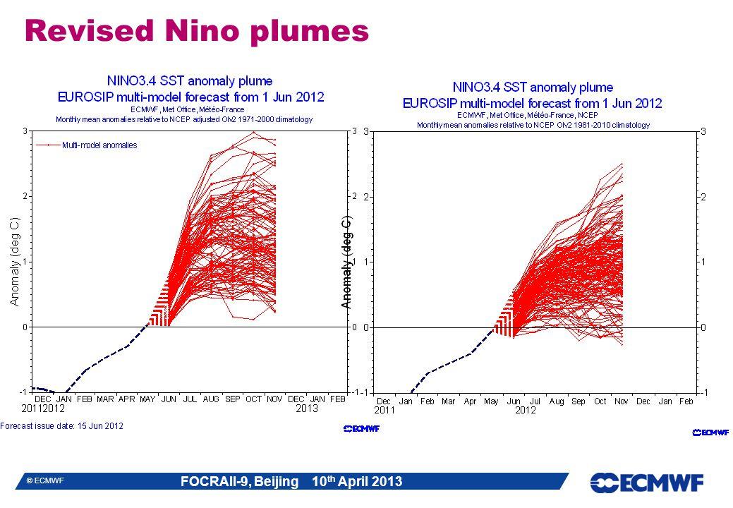 FOCRAII-9, Beijing 10 th April 2013 © ECMWF Revised Nino plumes