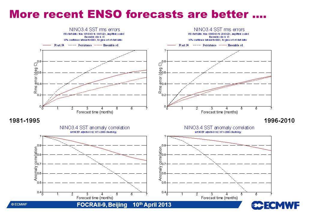 FOCRAII-9, Beijing 10 th April 2013 © ECMWF More recent ENSO forecasts are better....