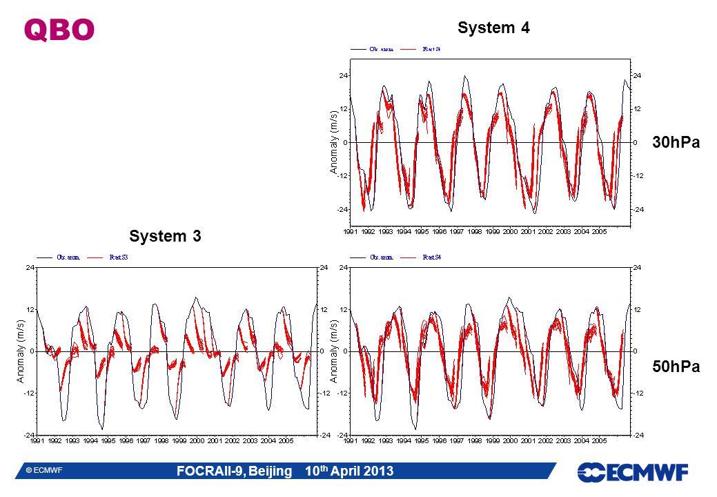 FOCRAII-9, Beijing 10 th April 2013 © ECMWF QBO 50hPa 30hPa System 3 System 4