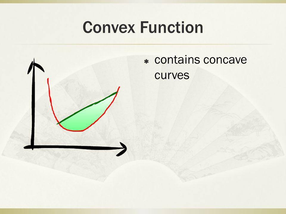 Convex Function  contains concave curves