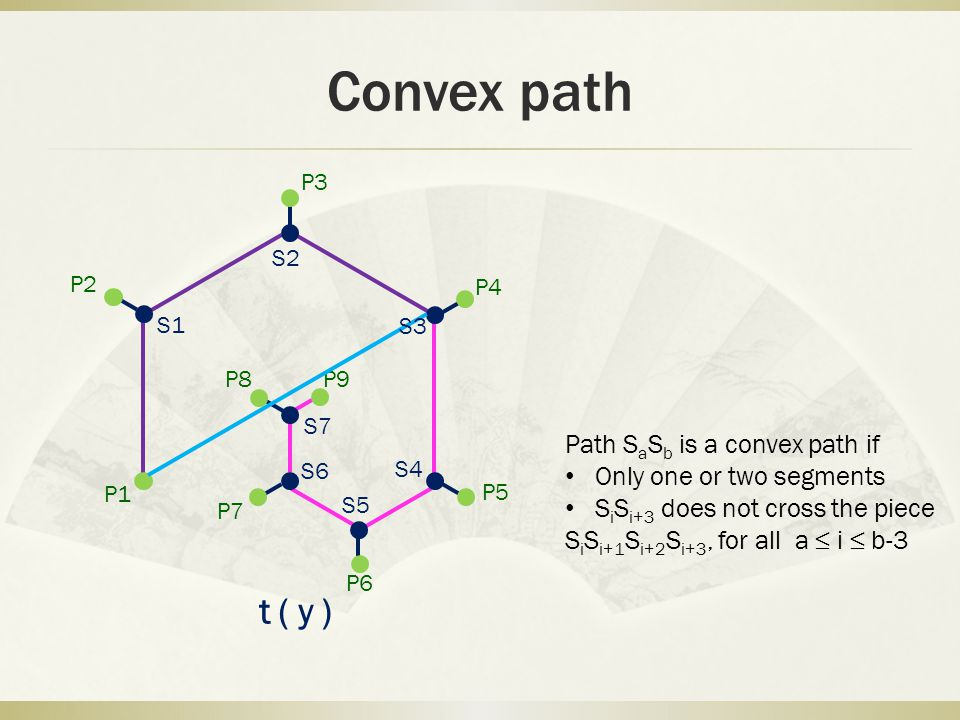 Convex path P1 P2 P3 P4 P5 P6 P7 P8 P9 S1 S2 S4 S5 S6 S7 t(y) Path S a S b is a convex path if Only one or two segments S i S i+3 does not cross the p