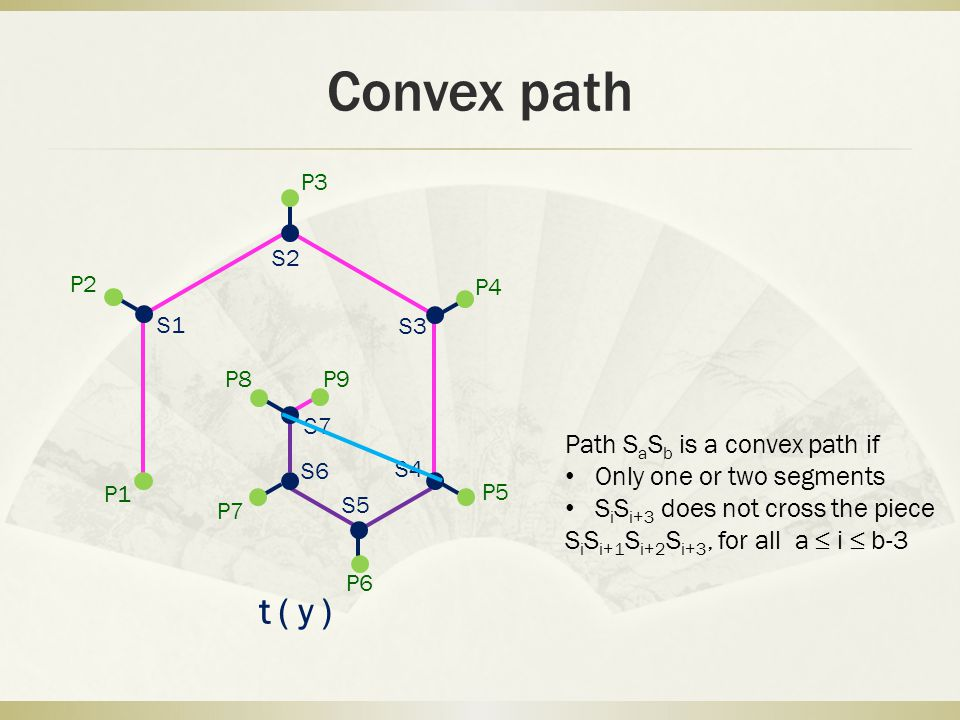 Convex path P1 P2 P3 P4 P5 P6 P7 P8 P9 S1 S2 S3 S4 S5 S6 S7 t(y) Path S a S b is a convex path if Only one or two segments S i S i+3 does not cross th