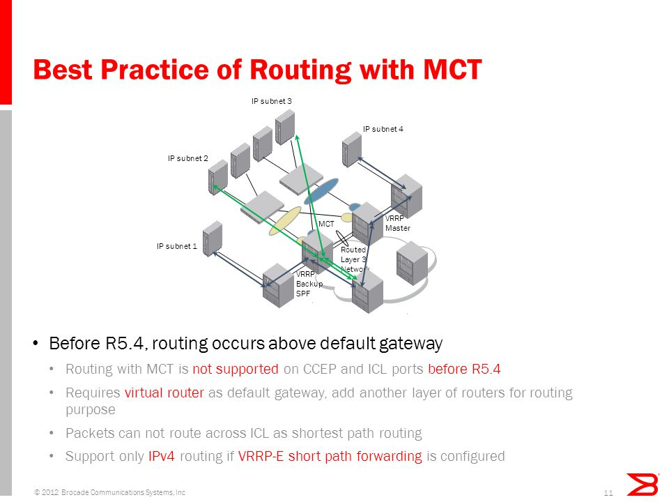 Best Practice of Routing with MCT Before R5.4, routing occurs above default gateway Routing with MCT is not supported on CCEP and ICL ports before R5.4 Requires virtual router as default gateway, add another layer of routers for routing purpose Packets can not route across ICL as shortest path routing Support only IPv4 routing if VRRP-E short path forwarding is configured © 2012 Brocade Communications Systems, Inc 11 MCT Routed Layer 3 Network VRRP Master VRRP Backup SPF IP subnet 1 IP subnet 2 IP subnet 3 IP subnet 4