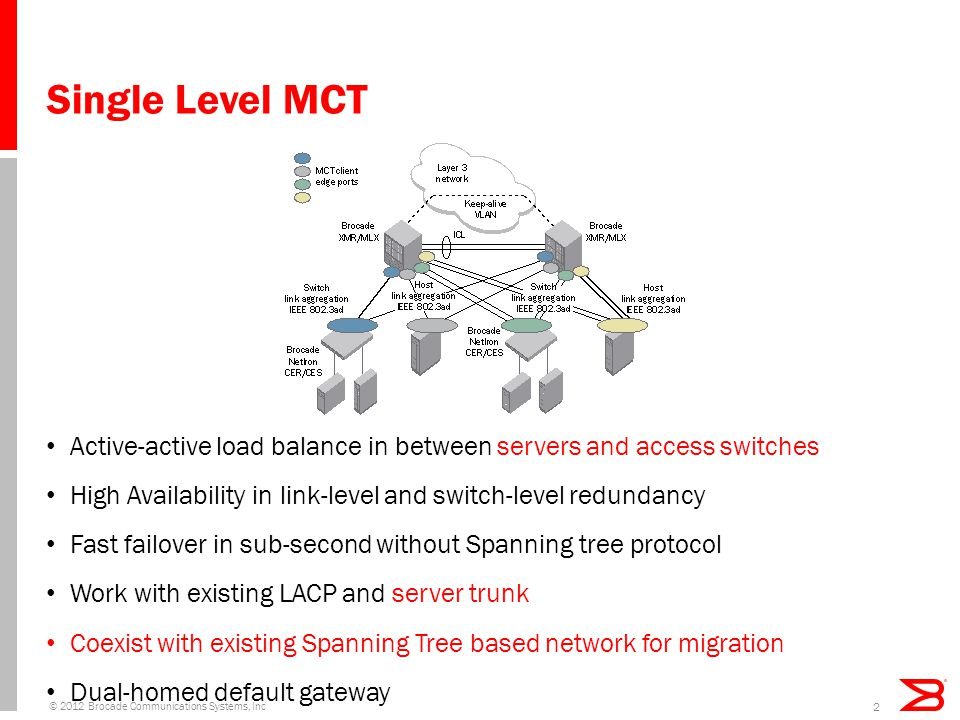 Single Level MCT Active-active load balance in between servers and access switches High Availability in link-level and switch-level redundancy Fast failover in sub-second without Spanning tree protocol Work with existing LACP and server trunk Coexist with existing Spanning Tree based network for migration Dual-homed default gateway © 2012 Brocade Communications Systems, Inc 2