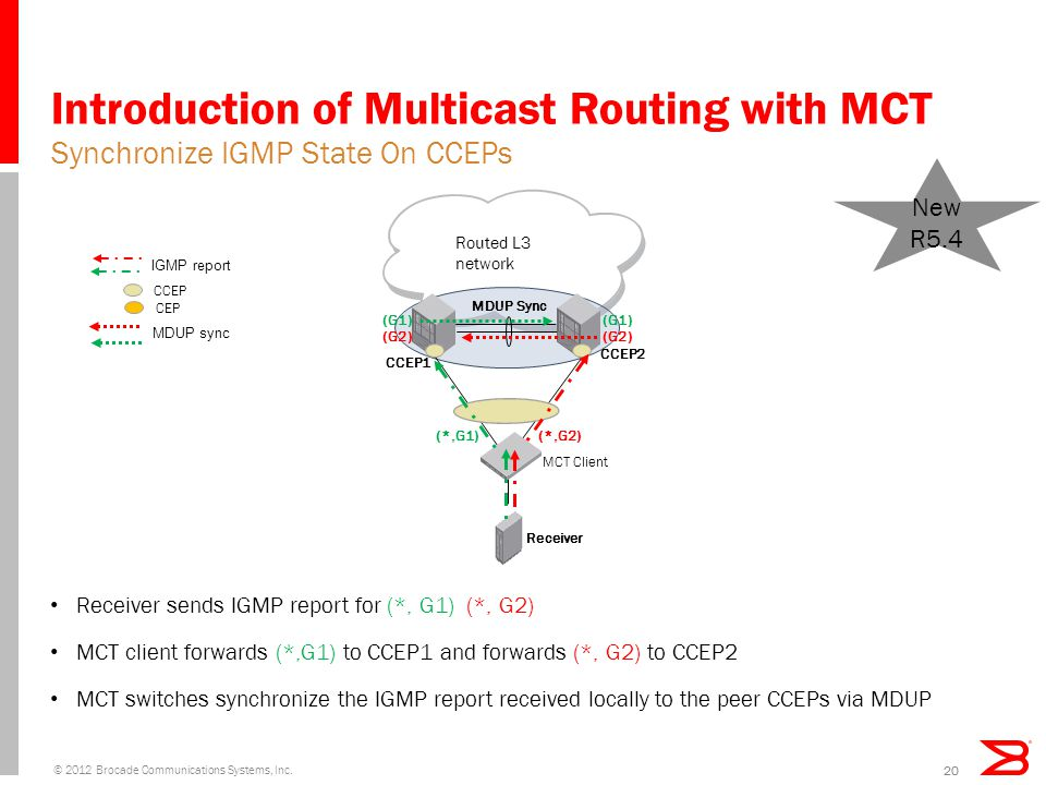 Introduction of Multicast Routing with MCT Receiver sends IGMP report for (*, G1) (*, G2) MCT client forwards (*,G1) to CCEP1 and forwards (*, G2) to CCEP2 MCT switches synchronize the IGMP report received locally to the peer CCEPs via MDUP Synchronize IGMP State On CCEPs © 2012 Brocade Communications Systems, Inc.