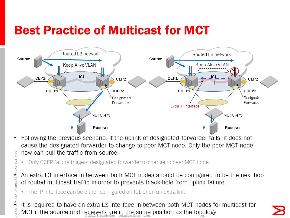 Best Practice of Multicast for MCT © 2012 Brocade Communications Systems, Inc. CONFIDENTIAL—For Internal Use Only 26 Following the previous scenario.