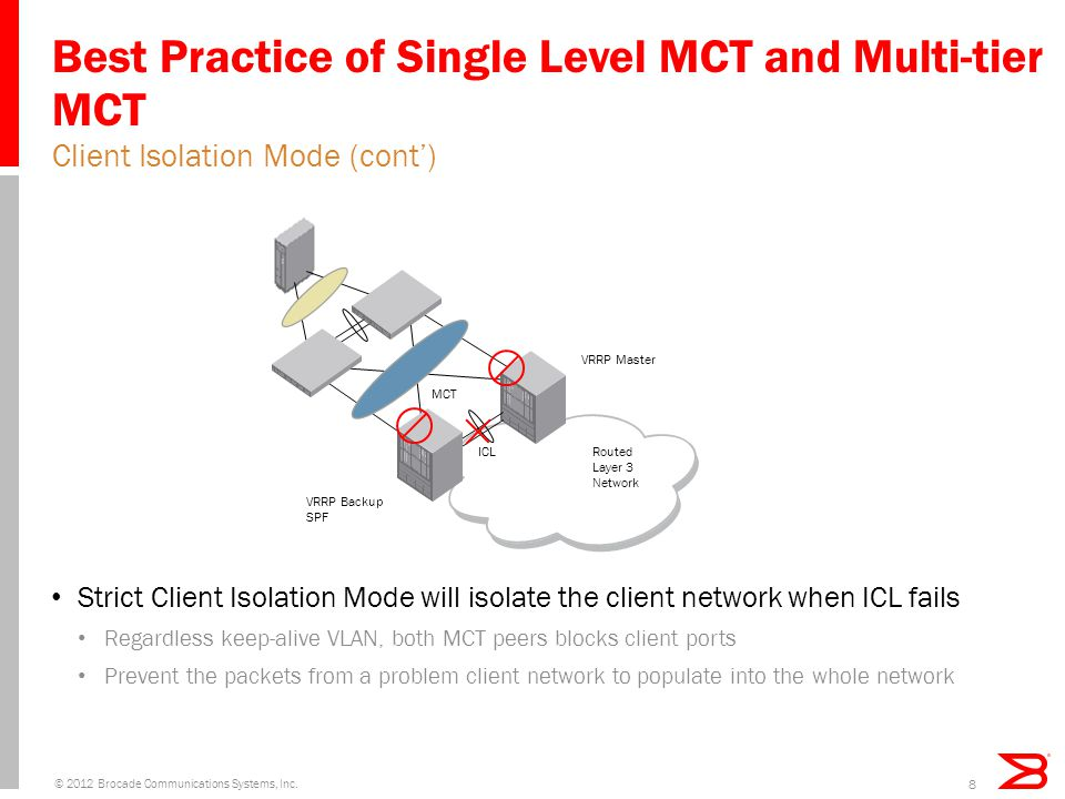 Best Practice of Single Level MCT and Multi-tier MCT Strict Client Isolation Mode will isolate the client network when ICL fails Regardless keep-alive VLAN, both MCT peers blocks client ports Prevent the packets from a problem client network to populate into the whole network Client Isolation Mode (cont') © 2012 Brocade Communications Systems, Inc.