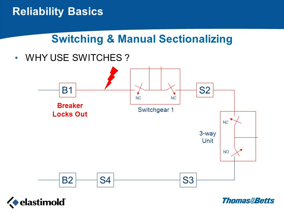 3-way Unit B1 Switchgear 1 NC S2 NC NO S3S4B2 Breaker Locks Out Switching & Manual Sectionalizing WHY USE SWITCHES .