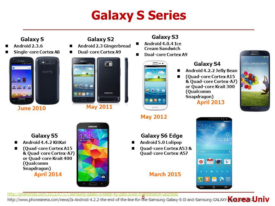 Korea Univ Smartphone War 7 http://www.sleetherz.com/2011/10/smartphone-war-in-fatal-three-way-iphone-4s- vs-droid-razr-vs-galaxy-nexus/