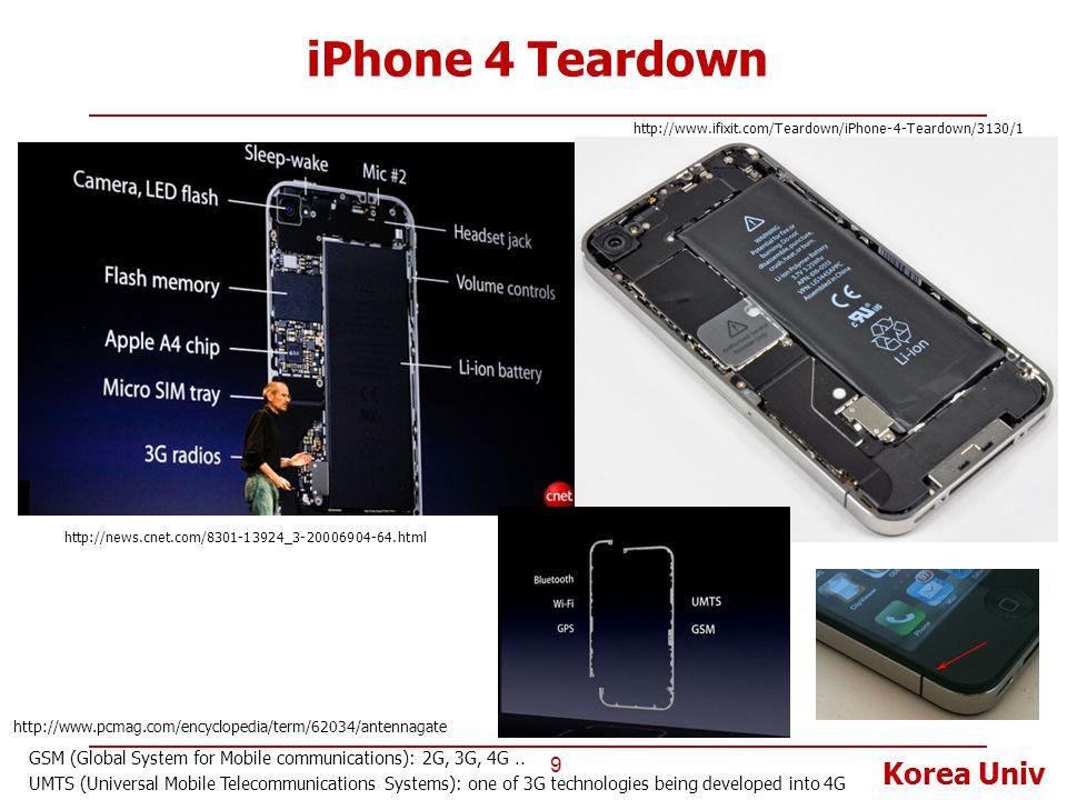 Korea Univ LCD Driver Yamaha Audio Codec Audio Processor Galaxy Note Teardown 30 STMicroelectronics' Gyroscope