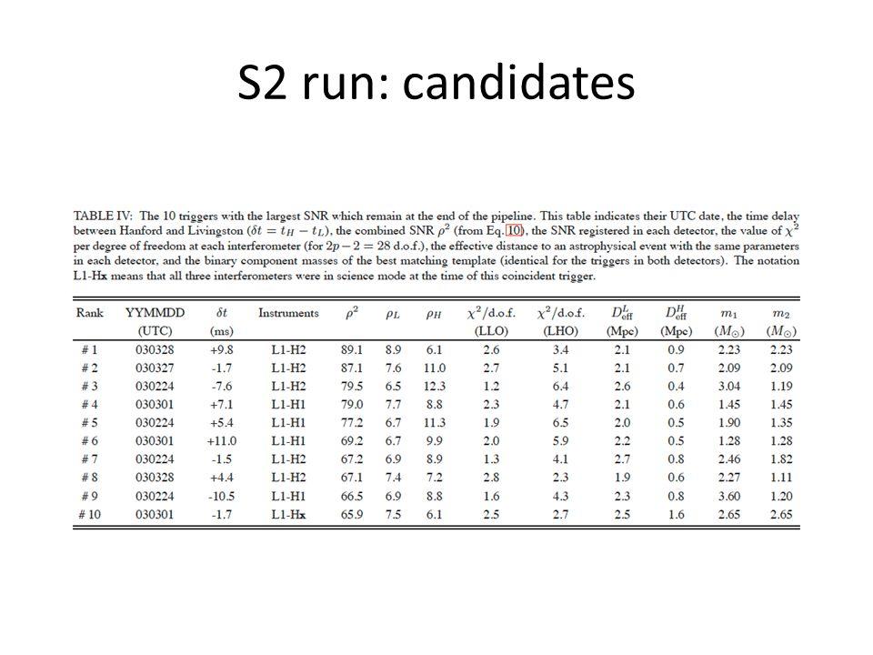 S2 run: candidates