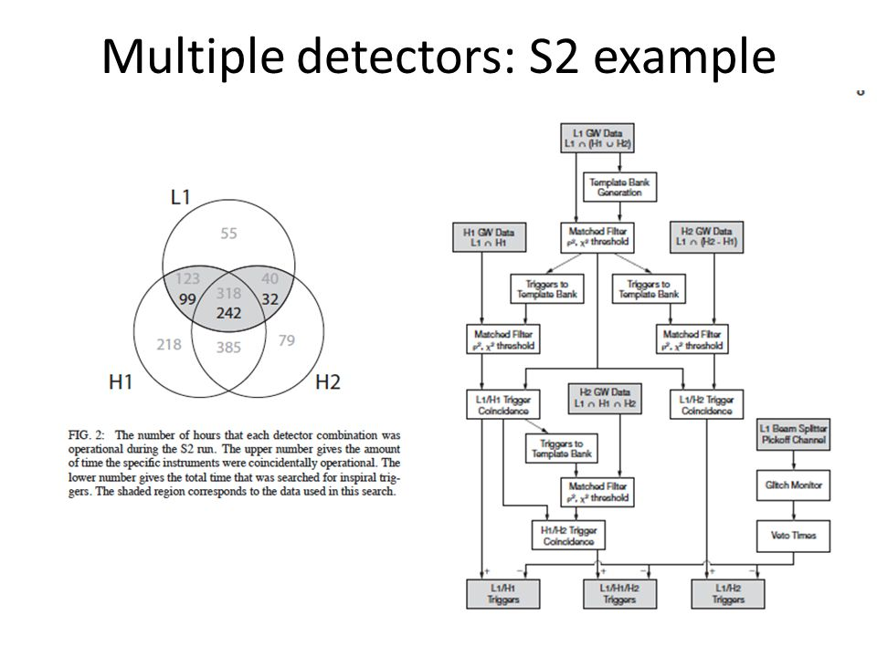 Multiple detectors: S2 example